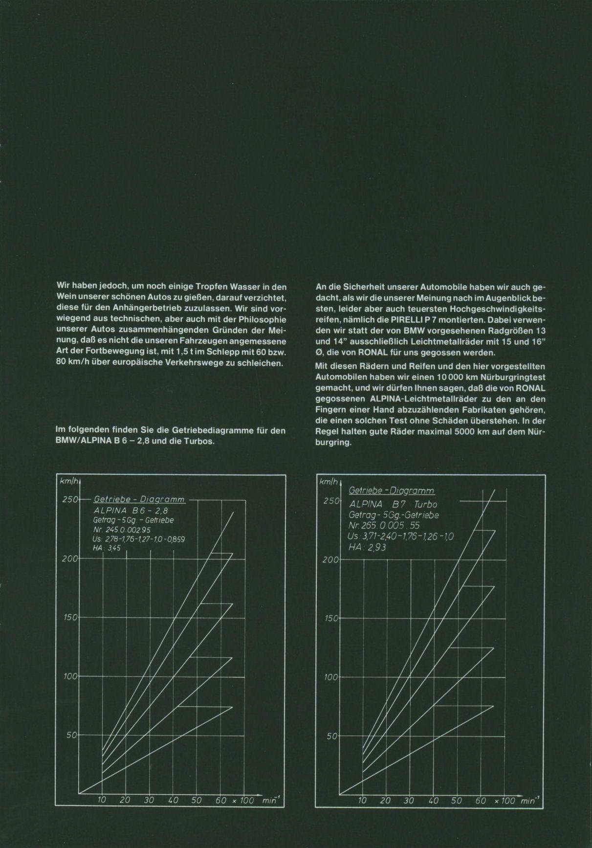 BMW Alpina brochure