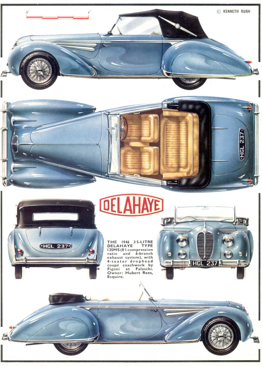 1956 ford country squire smcars net car blueprints forum - 138 Best Vintage Car Images On Pinterest Vintage Cars Old Cars And Antique Cars