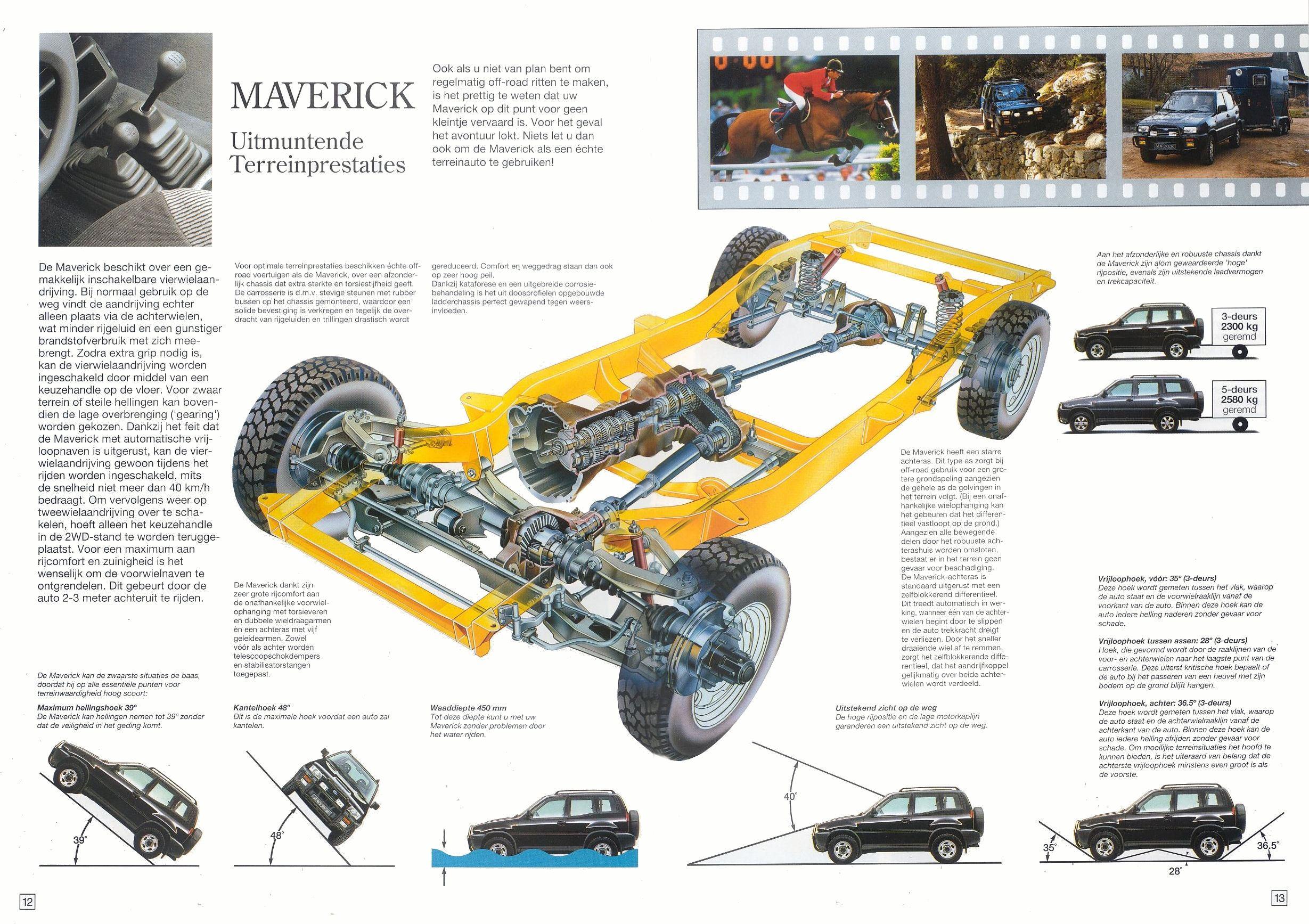 1995 Ford Maverick brochure