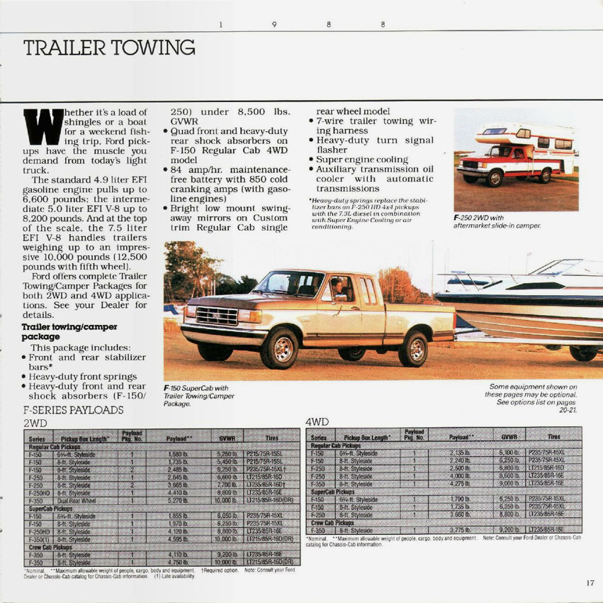 All Classic Triumph Parts & Information ads bundled together