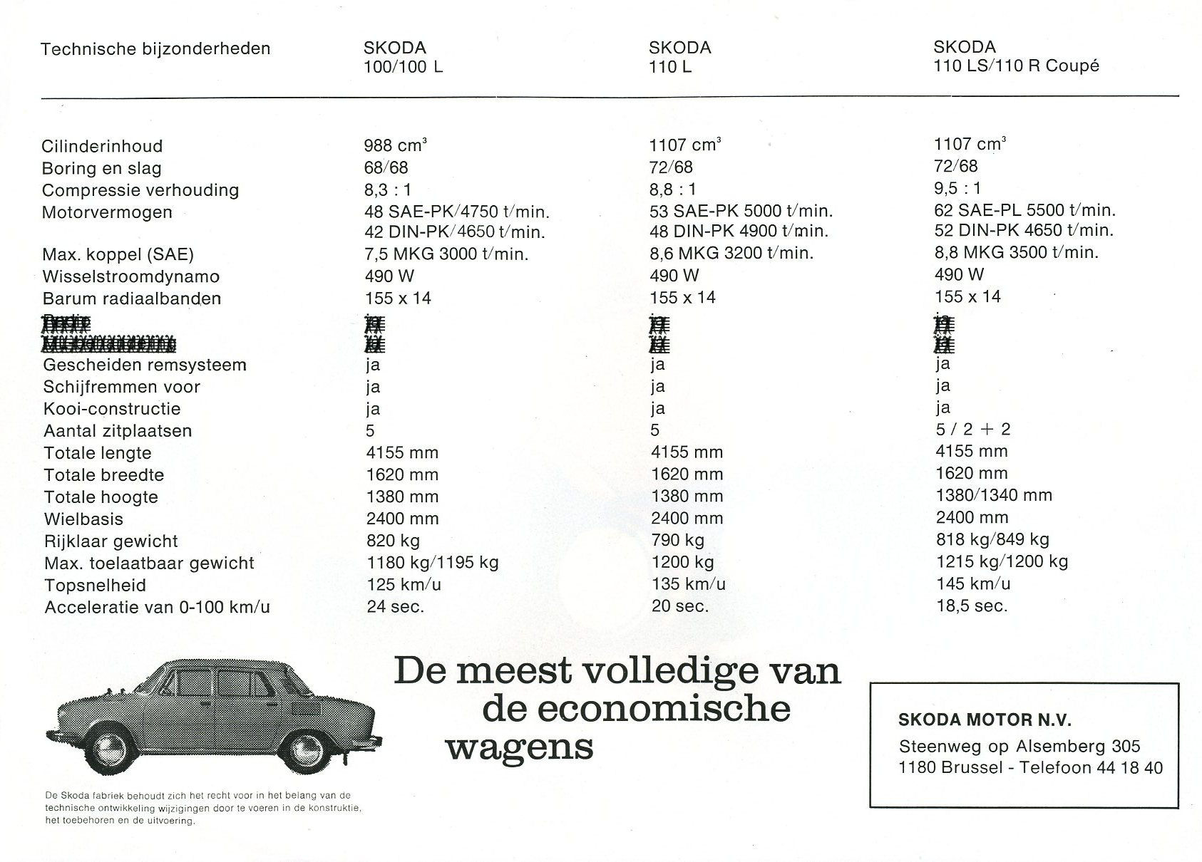 Skoda 100/110 brochure